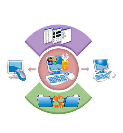 Online, Offline & Web Based Training or Examination