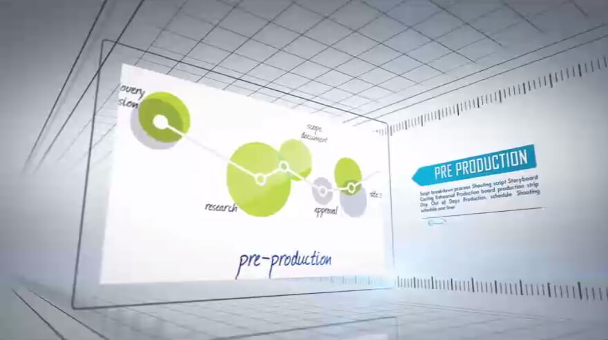 Video Pre-Post Production Services